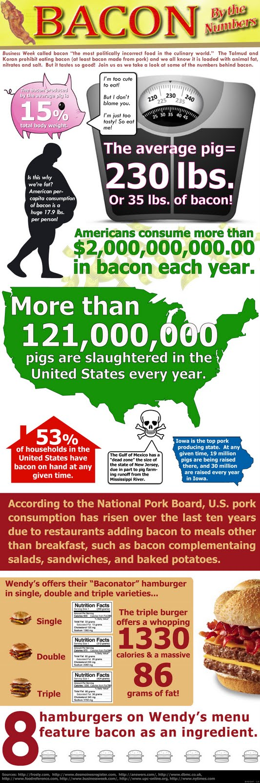 The truth about bacon and pork unlocked finally