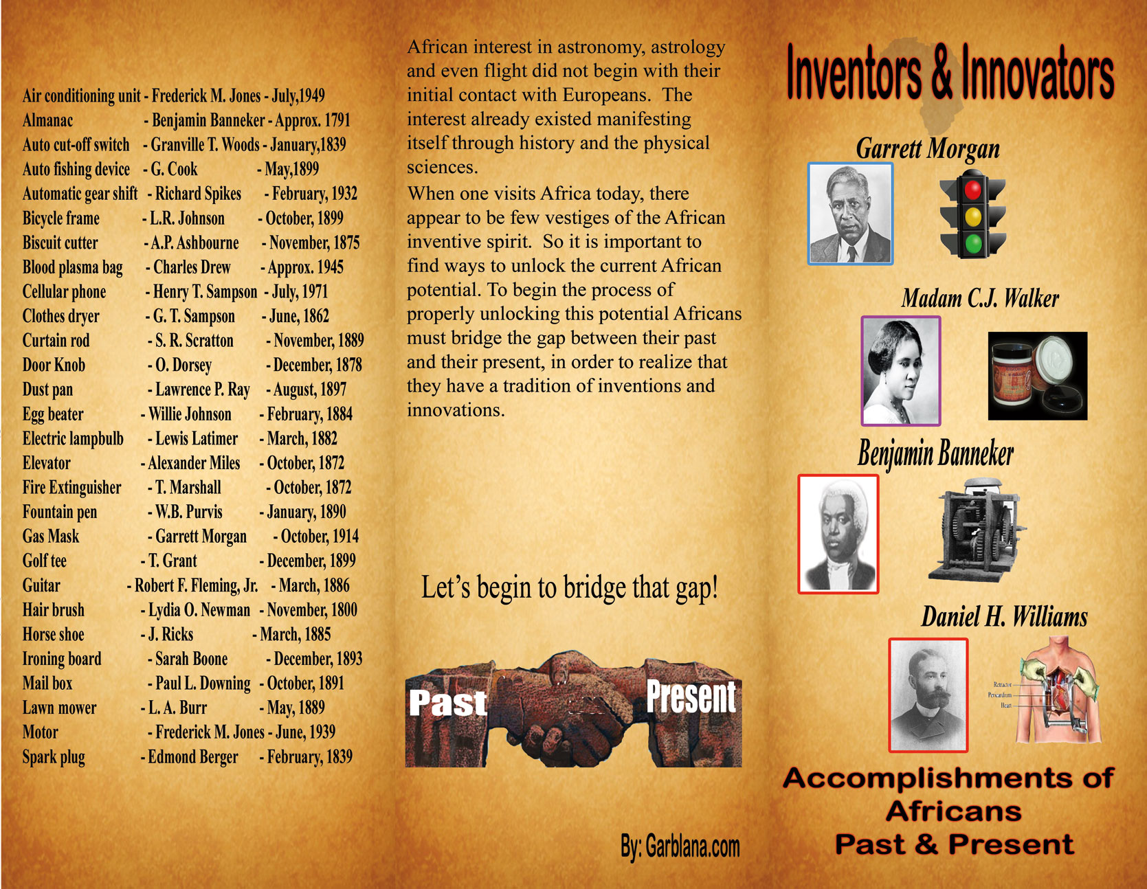 Here is some black inventors you didnt know about