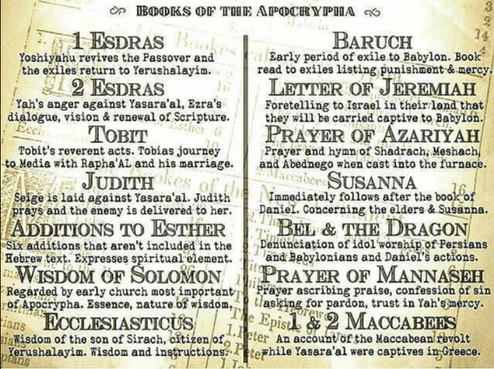 The apocrypha was part of the original bible